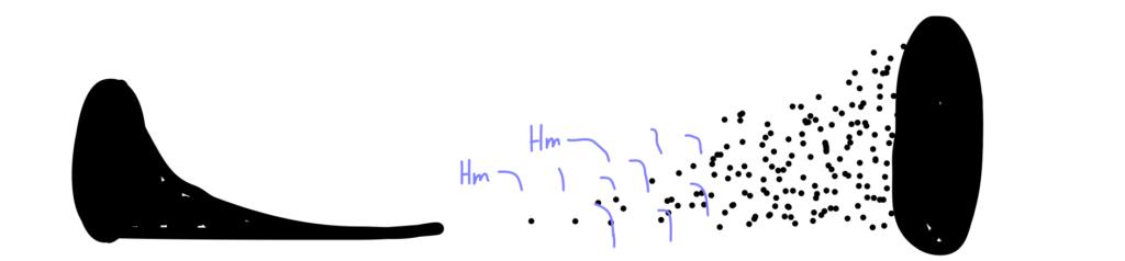 Som forrige tegning, men nå fortsetter det med fler og flere prikker