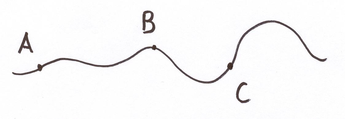 Buet Strek Med Tre Punkter (A, B Og C) Som Kommer Etterhverandre Horisontalt