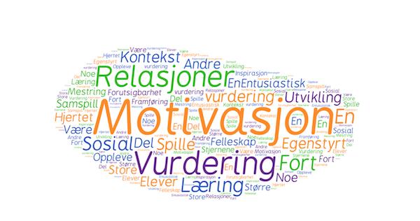 Ordsky Med Som Fremhever Ordene Motivasjon Og Vurdering